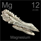 Magnesium Supplements