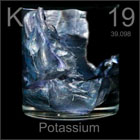 Potassium Supplements